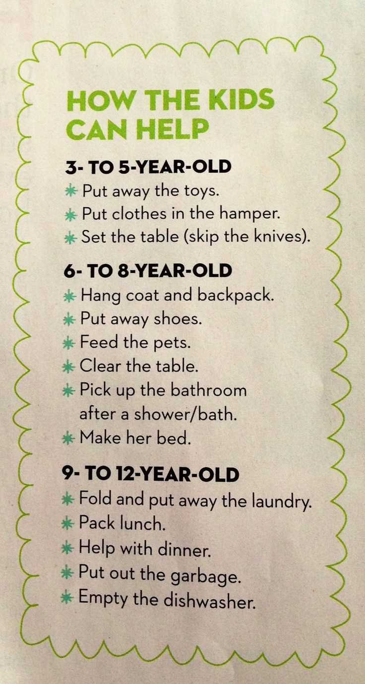 Chores by Age
