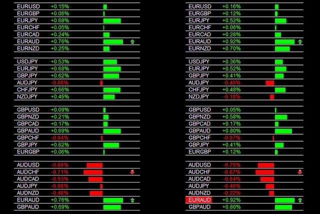 Forex forums that pays