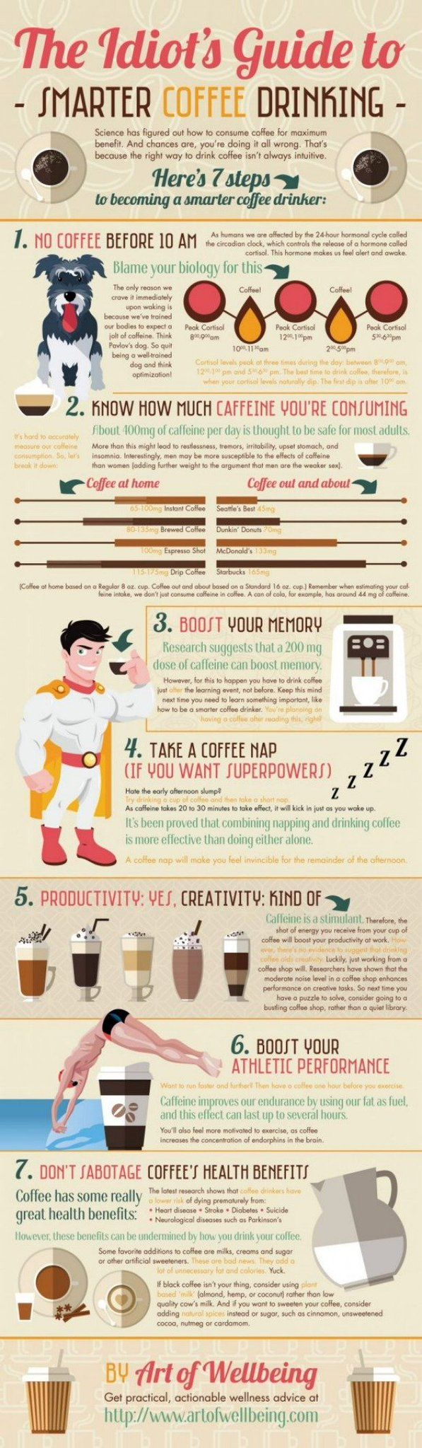 The idiots guide to smarter drinking of #coffee.