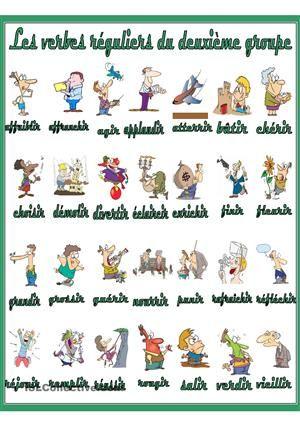 Les verbes réguliers du deuxième groupe