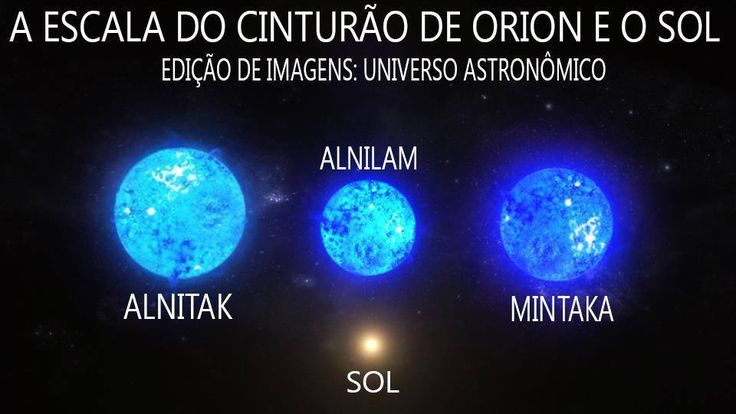 Escala do cinturão de Orion e o Sol