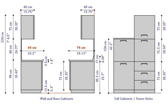 Door design outline google search ww standards for How to increase cabinet depth