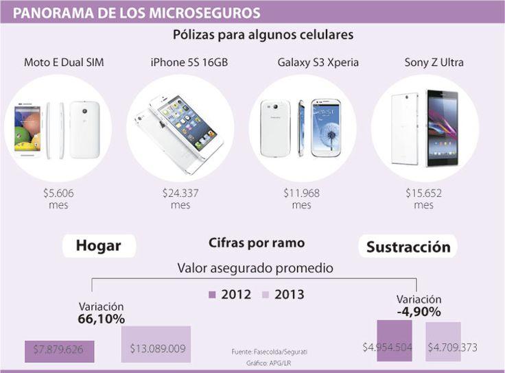 Seguros para celulares son los líderes en las pólizas para dispositivos tecnológicos