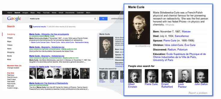 2. Get the best summary  With the Knowledge Graph, Google can better understand your query, so we can summarize relevant content around that topic, including key facts you're likely to need for that particular thing. For example, if you're looking for Marie Curie, you'll see when she was born and died, but you'll also get details on her education and scientific discoveries. The Knowledge Graph also helps us understand the relationships between things.