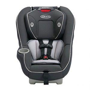 Graco Contender vs Size4Me Seats Compared
