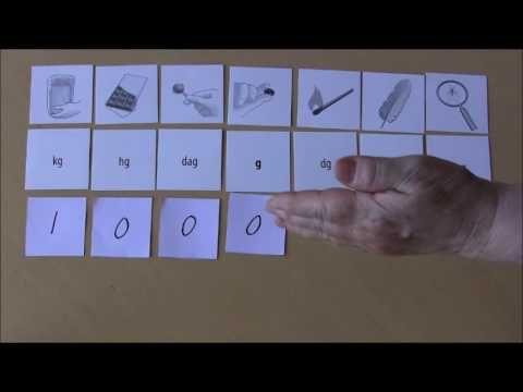 Yksikkömuunnoksia ymmärtäen 3/6: Massa - YouTube