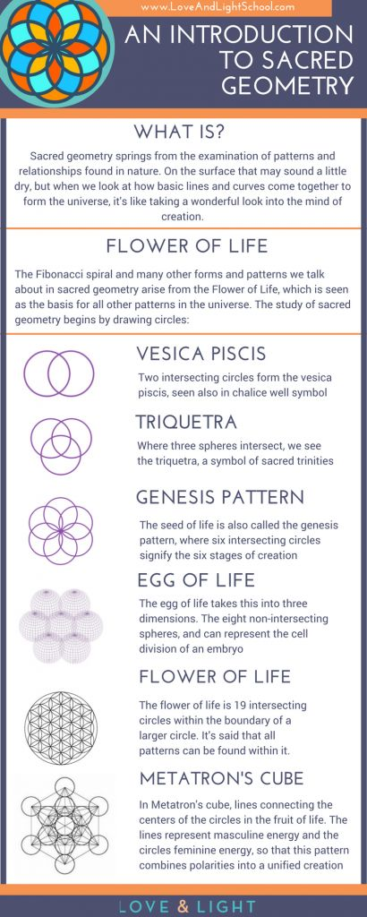 Best 25+ Sacred Geometry Ideas On Pinterest | Sacred Geometry Art
