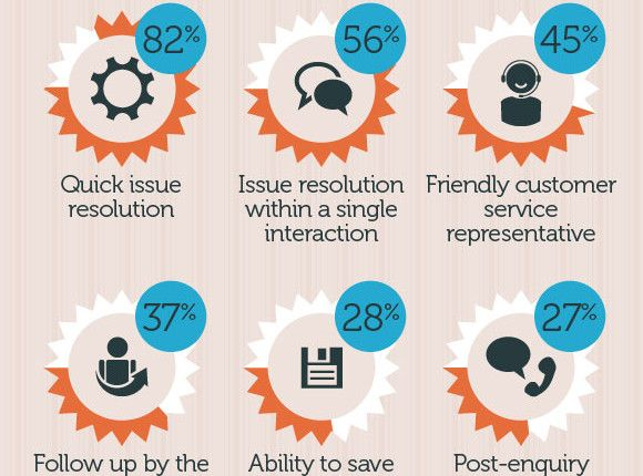 57 best Customer Service - the Good, the Bad, the Ugly images on ...