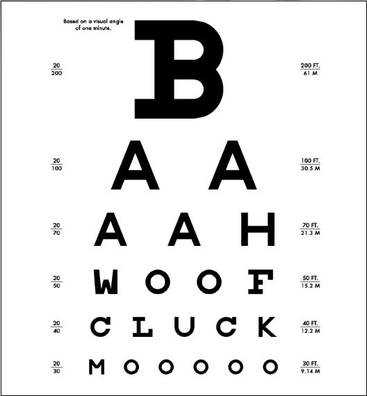 49 best images about eye test board on pinterest