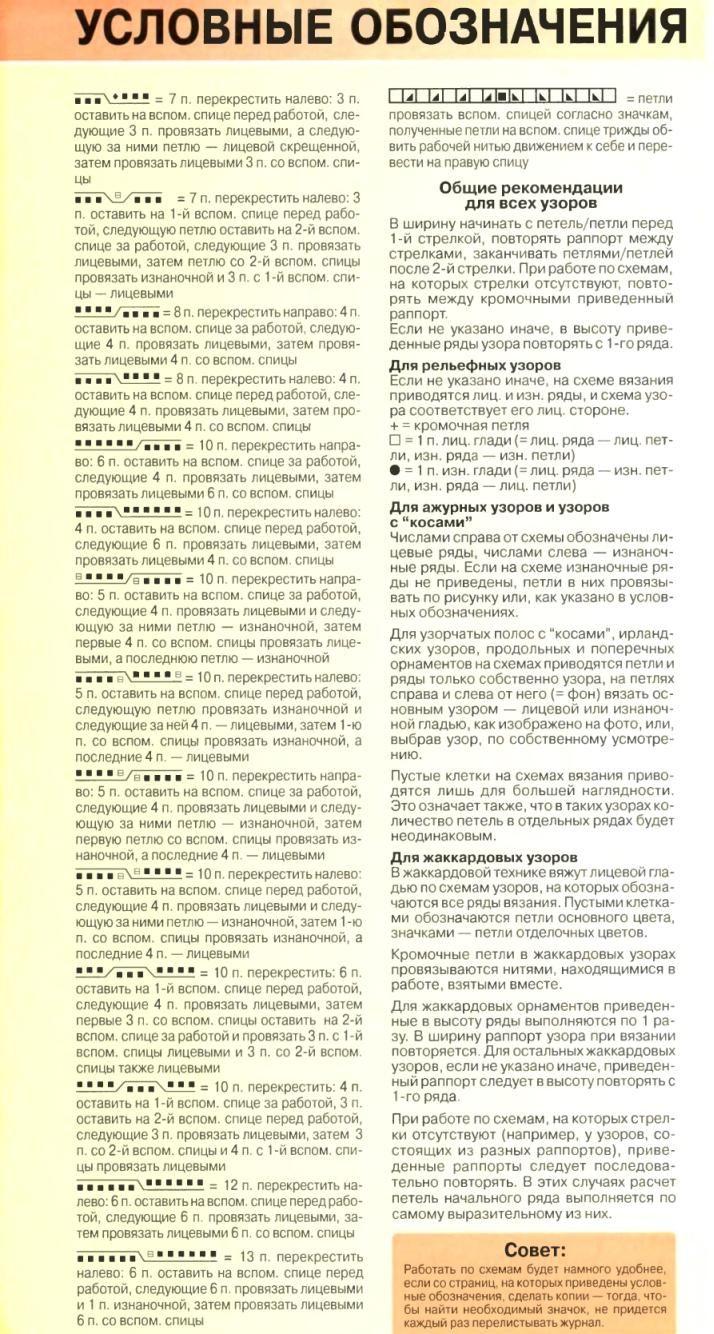 Копилка узоров - Условные обозначения: спицы, вариант 3