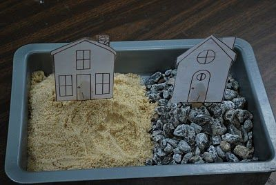 Parábola da Casa construída na areia ou na rocha