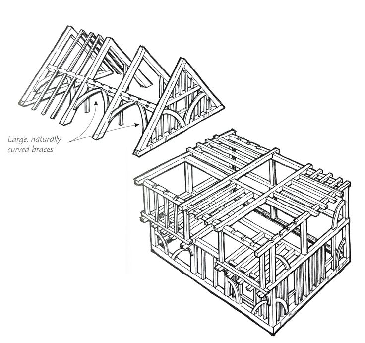 Structural Wood Systems : Best structural wood systems images on pinterest