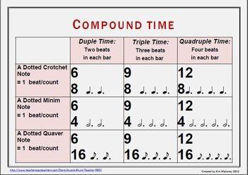 time worksheet new 694 compound time signatures worksheet. Black Bedroom Furniture Sets. Home Design Ideas
