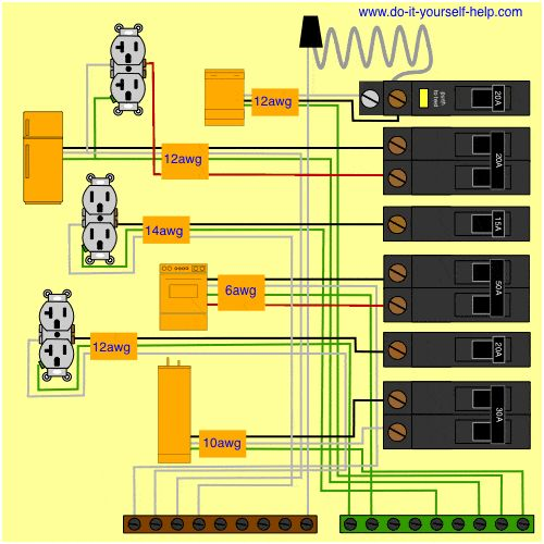 wiring diagram for a circuit breaker box | Electrical ...