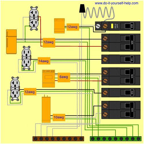 Wiring Diagram For A Circuit Breaker Box