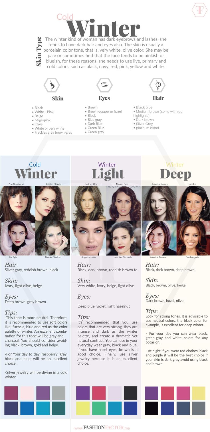 Porcelain skin, dark eyebrows and eyelashes: characteristic skin cold winter. Find out how to make the most.