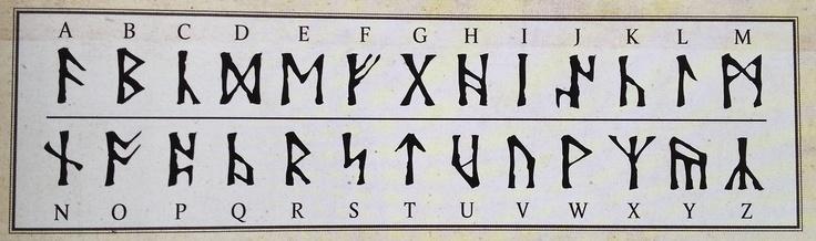 Tolkien's Languages