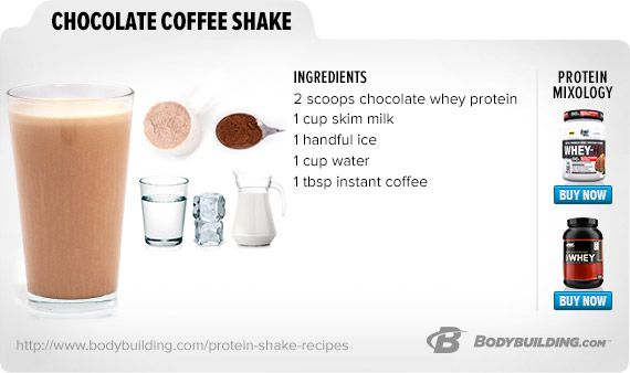 Chocolate Coffee Shake ... 2 scoops chocolate whey protein; 1 cup skim milk; 1 handful ice; 1 cup water; 1 tbsp instant coffee