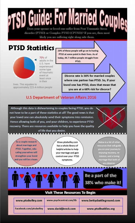 PTSD Marriage