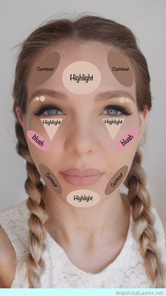 I like this because it shows you where to put contour on and where exactly you need to put highlight on .