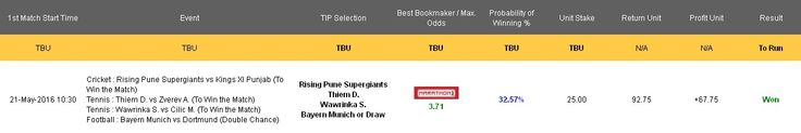 Yesterday Accumulator WINS!!!! @ 3.71 ODDS : http://www.premiumtipping.com