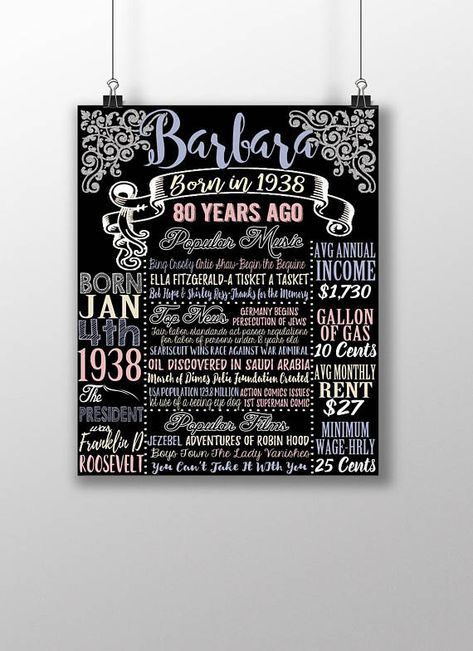 80th Gift For Her Ideas 80 Year Old Party Birthday 1938 Board History Sign