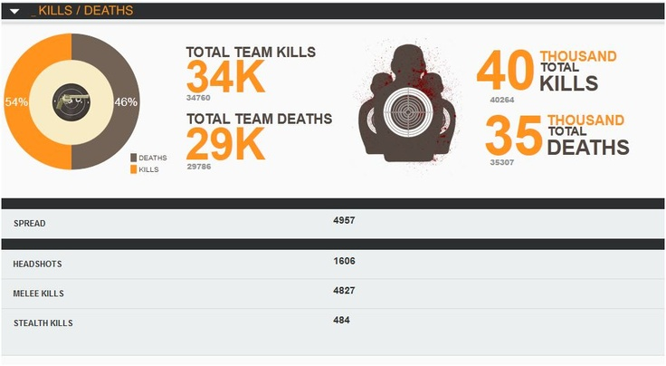 Fresh Tf2 Steam Charts 53 best gg images on pinterest videogames