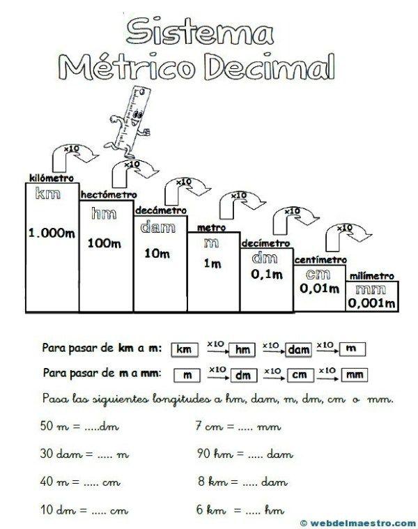 Sistema Métrico Decimal Web Del Maestro Sistema Métrico Decimal Educacion Matematicas Ejercicios Matematicas Primaria