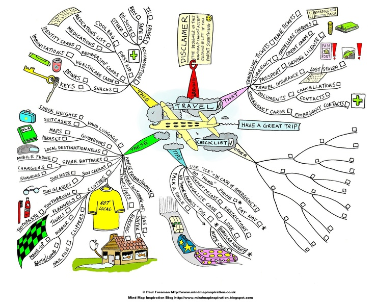 Con le mappe mentali si possono organizzare pensieri, idee, scrittura, progetti, relazioni e molto altro ancora.  Il maestro Roberto Sconocchini segnala varie applicazioni gratuite per creare mappe mentali direttamente online.
