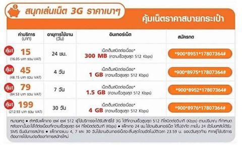 โปรเน็ตทรู4G,TrueMove H 4G/3G,โปรเน็ตทรูมูฟ เอช รายวัน รายสัปดาห์ รายเดือน,ทรู9บาท,ทรู11บาท,ทรู79บาท: โปรเน็ตทรู 3G คุ้มเน็ตราคาสบายกระเป๋า