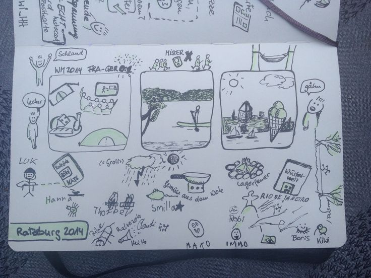 Visual postcard #sketchnote