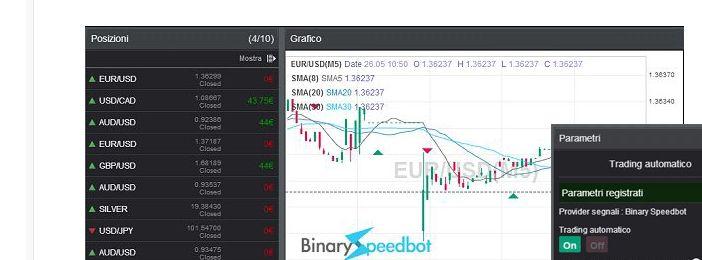binaryspeedbot-deposito minimo 250 euro