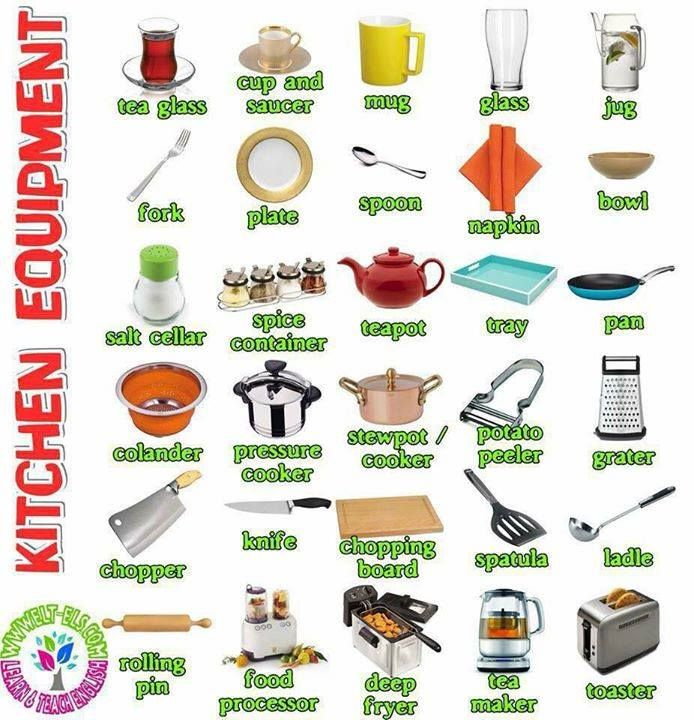 Utensils list for Kitchen utensils list