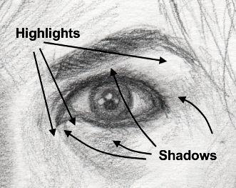 Olhos - onde sombrear e iluminar ao redor                                                                                                                                                                                 Mehr