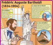 Frédéric Auguste Bartholdi - Le Petit Quotidien, le seul site d'information quotidienne pour les 6 - 10 ans !