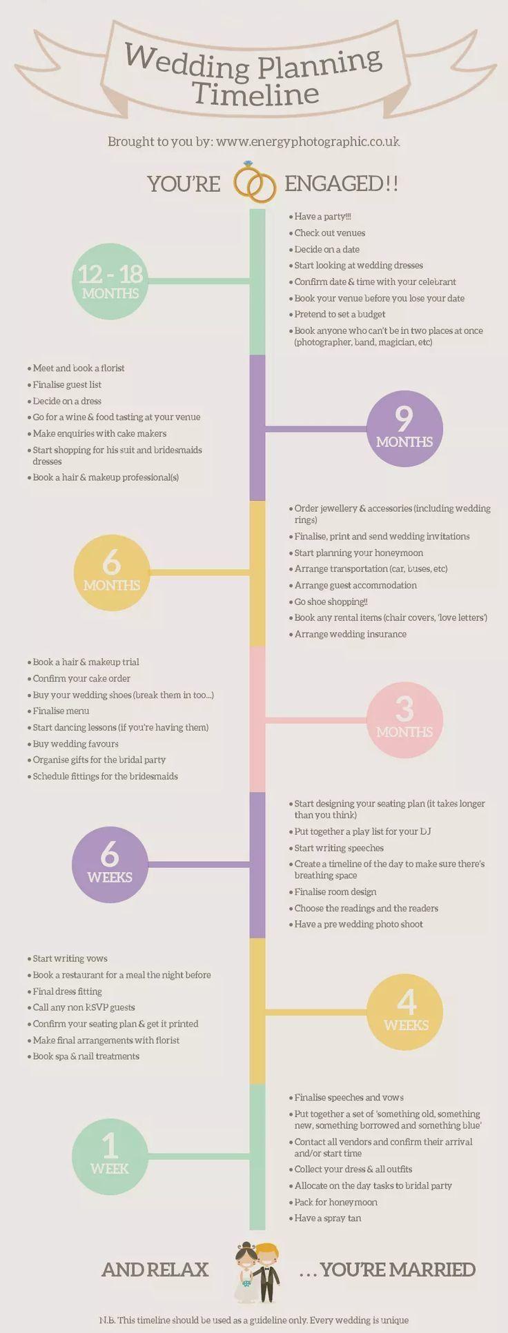 14 Charts von Pinterest, mit denen Sie Ihre Hochzeit viel einfacher planen können