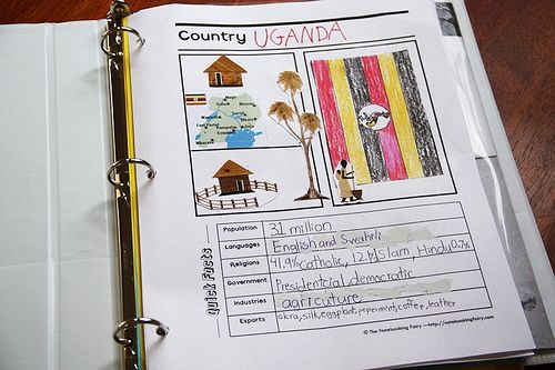 Country Notebooks and research skills- great to have sitting next to continent boxes