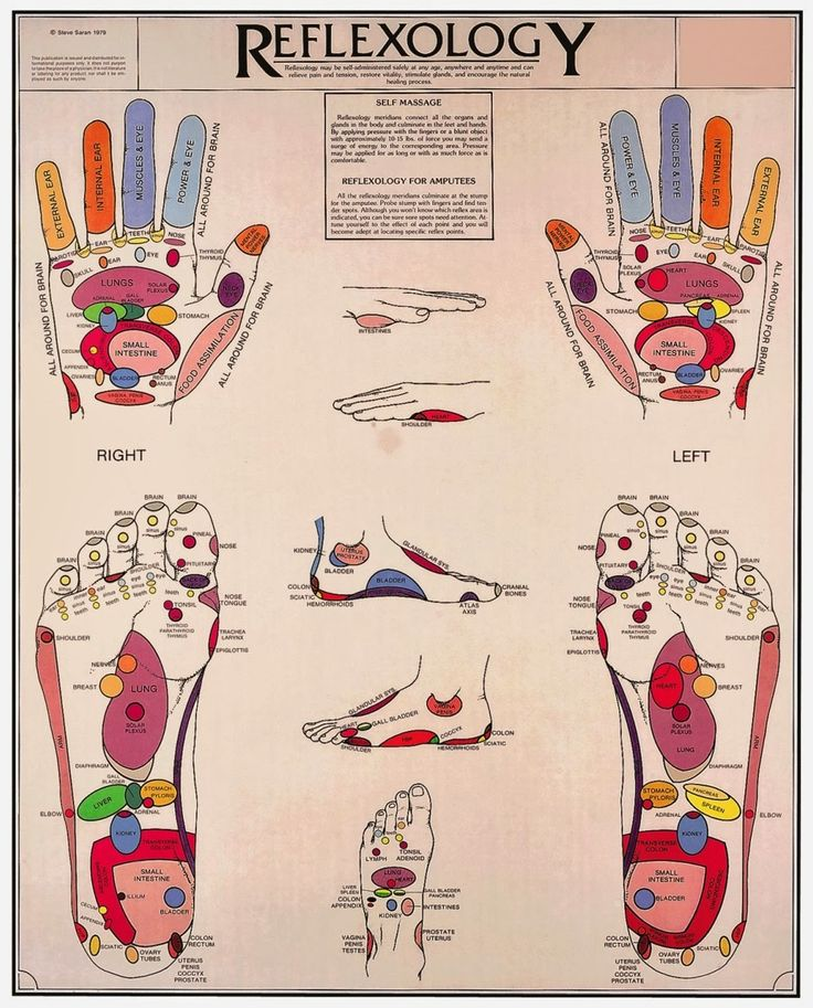 A Little Bit Of This, That And More: Reflexology