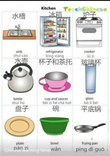 Chinese around the kitchen