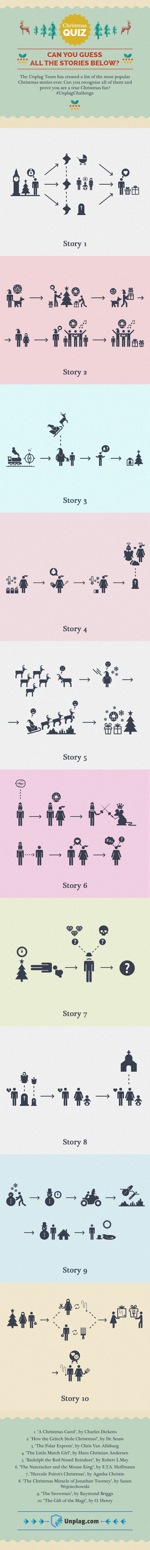 Christmas Story Quiz by Unplag #infographic #Christmas #Books