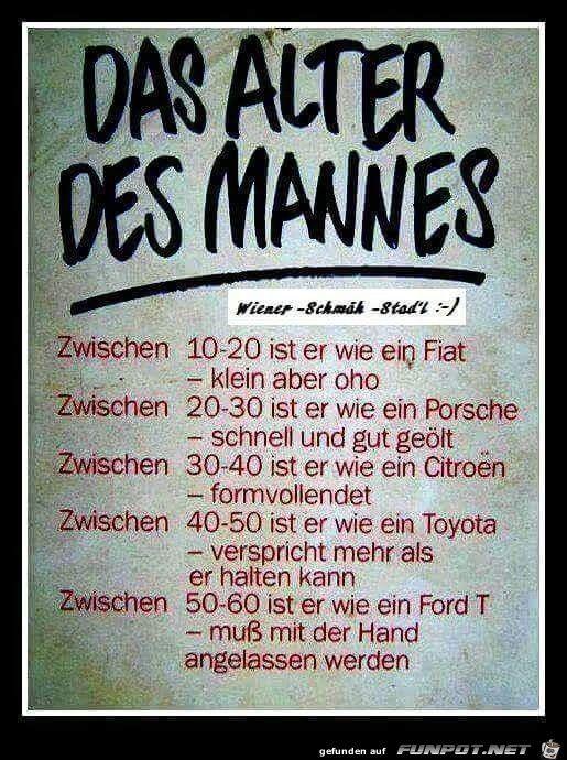 Pin Von Niekler Christine Auf Mannerspruche Funny Humor Und Funny