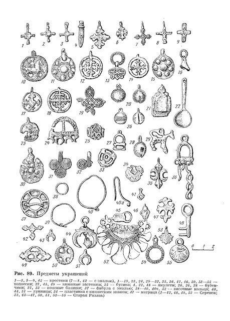 Ancient Rus trinkets