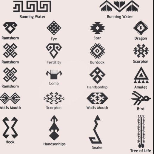 Symbols (not just a embroidery)
