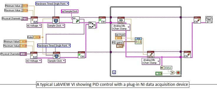 15 best NI - LabVIEW images on Pinterest   Instruments, Tools and Arduino