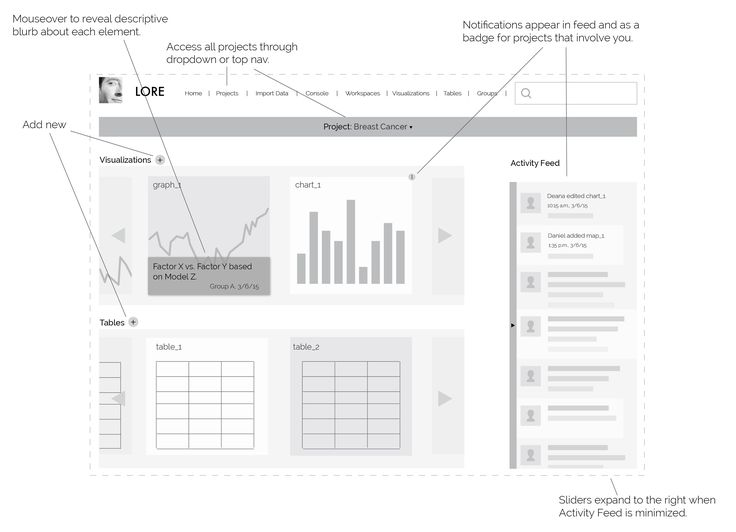 Data software wireframe | Deana Rutherford