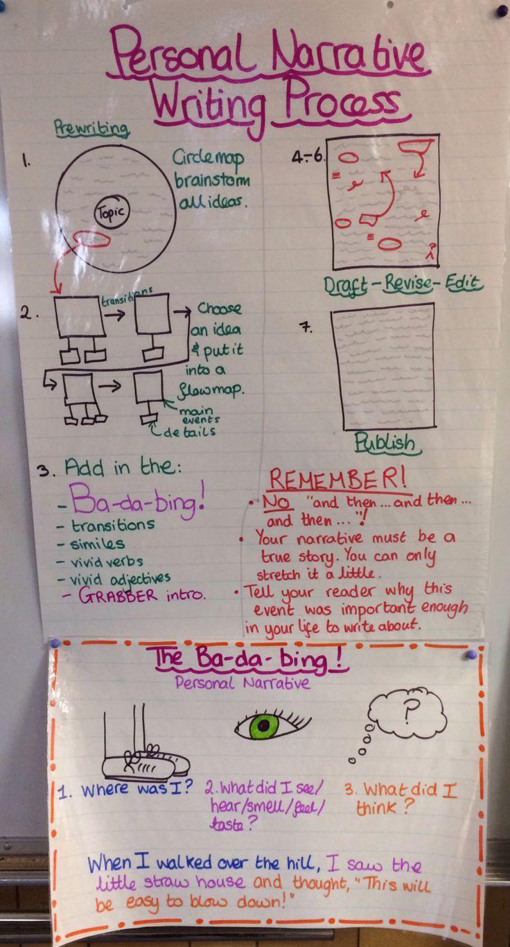 4th grade personal narrative steps | Reading, Writing