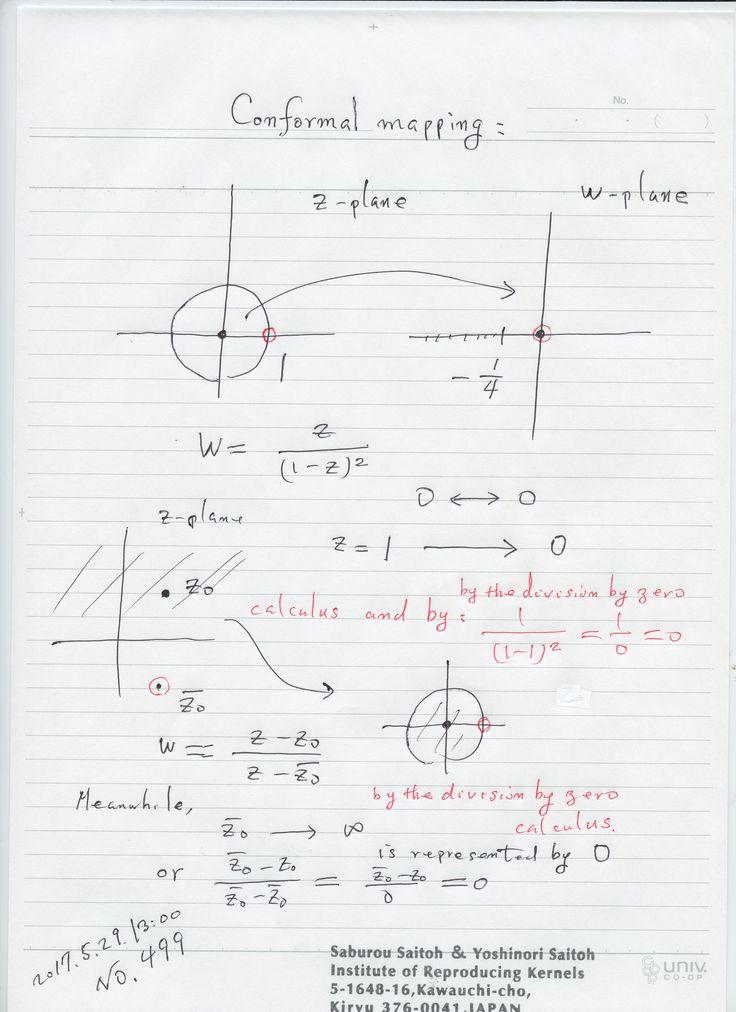 №499-889:  上の例は、既に確立した考えで、結果は よく理解できるのですが、下の場合、ゼロ除算算法で なぜ1が 対応するのか分からない。 直接代入して、0を対応させたのが 理解し易い。 関数にゼロ除算を適用する場合、考え方で、いろいろな値が考えられるので、結果を吟味するようにしたい。 ゼロ除算算法は一通りに定める 良い方法ですが 万能ではない。   The division by zero is uniquely and reasonably determined as 1/0=0/0=z/0=0 in the natural extensions of fractions. We have to change our basic ideas for our space and world   Division by Zero z/0 = 0 in Euclidean Spaces Hiroshi Michiwaki, Hiroshi Okumura and Saburou Saitoh International Journal of Mathematics and…