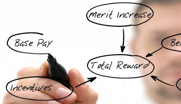 Έξι Συμβουλές για Επιβράβευση των Συνεργατών σας Βάσει Στόχων Το ιατρείο σας αντιμετωπίζει οικονομικά προβλήματα