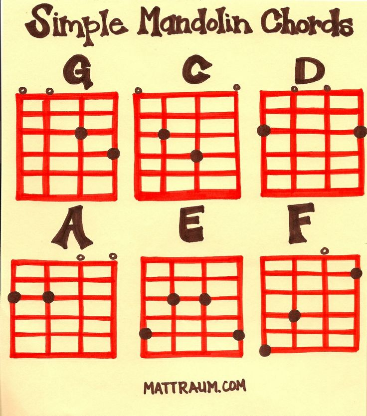 37 best Projects to Try images on Pinterest Mandolin, Music ed - mandolin chord chart