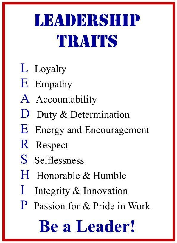★☯★ #Leadership Traits Poster ★☯★       Display this Leadership Traits poster in your classroom to inspire your students to become leaders!. If you're a user experience professional, listen to The UX Blog Podcast on iTunes.